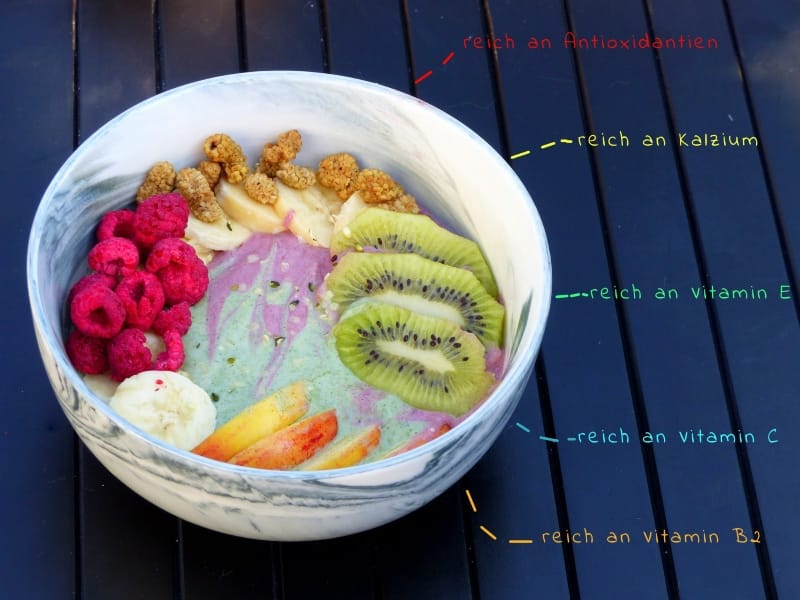 VChangeMakers Rainbowbowl mit NutriPur